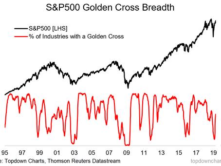 Golden Crosses and Global Equities