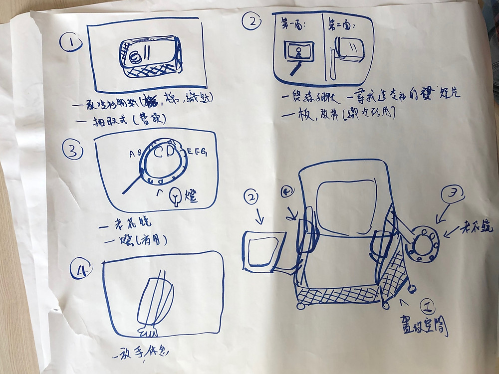 其中一組同學為一位喜歡編織冷衫,但卻因老花導致編織困難的婆婆而設計的多功能舒適椅