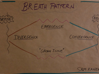Breath pattern.jpeg