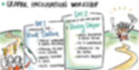 Graphic Facilitation image for website.j