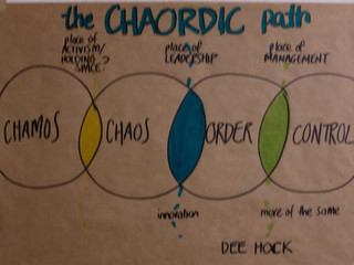 Chaordic path.jpeg