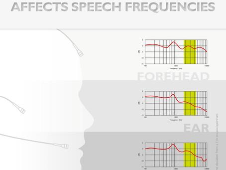 TUTORIAL: Speech Intelligibility
