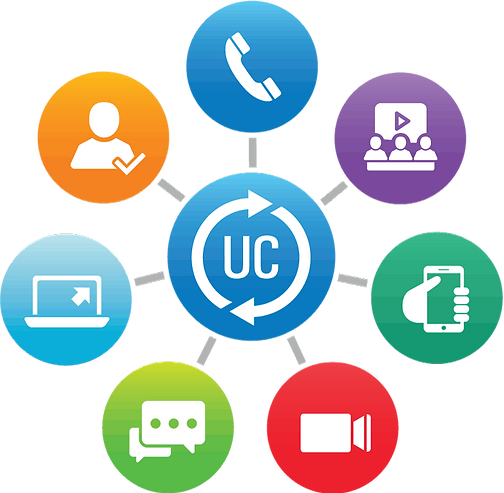 Setting up a virtual office and ensuring unified communication system for small businesses. it consultant in vancouver.
