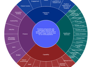 How CCG plans can be complete, consistent and accessible