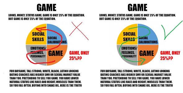 game-chart-skills.jpg