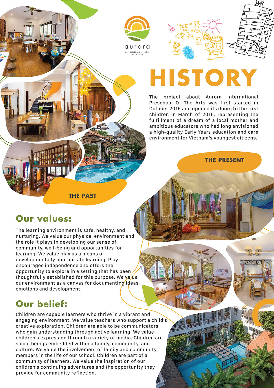 aurora history