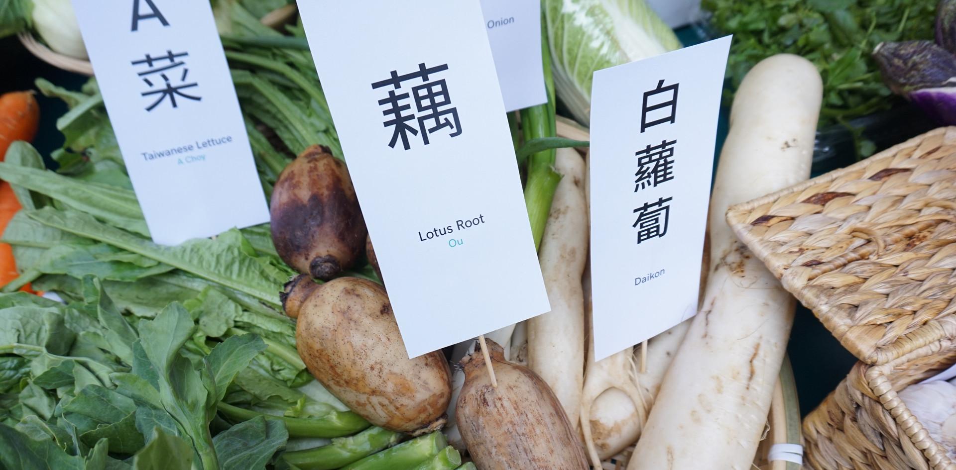 Veggies + Their Signs
