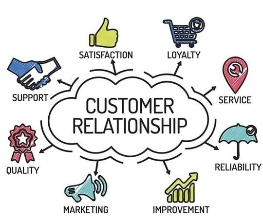 Customer Service, Customer Relationship, Single Source Recruitment, Gloucestershire Recruitment, Tewkesbury Recruitment