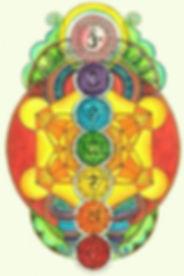 a0ae60adff90b64f3c8c19f79006aa3f--sacred