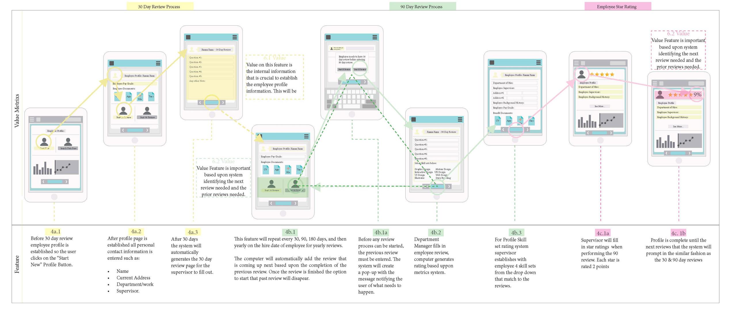 HR Strategy Annotation.jpg