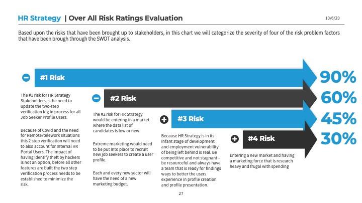 Risk Analysis SWOT Summary 2