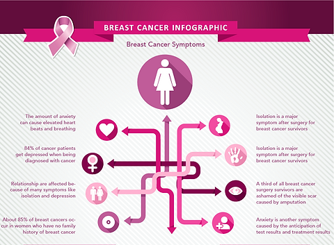 Breast Cancer Info 1.png