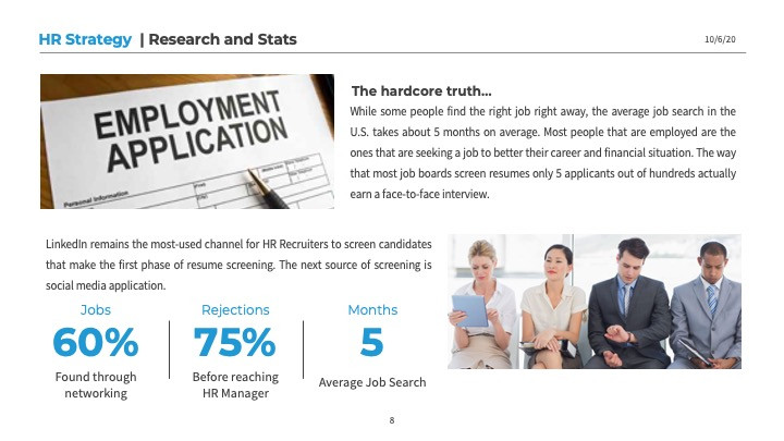 HR Strategy Research Stats