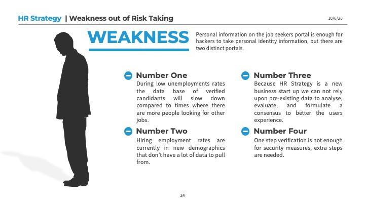 Risk Analysis Weakness