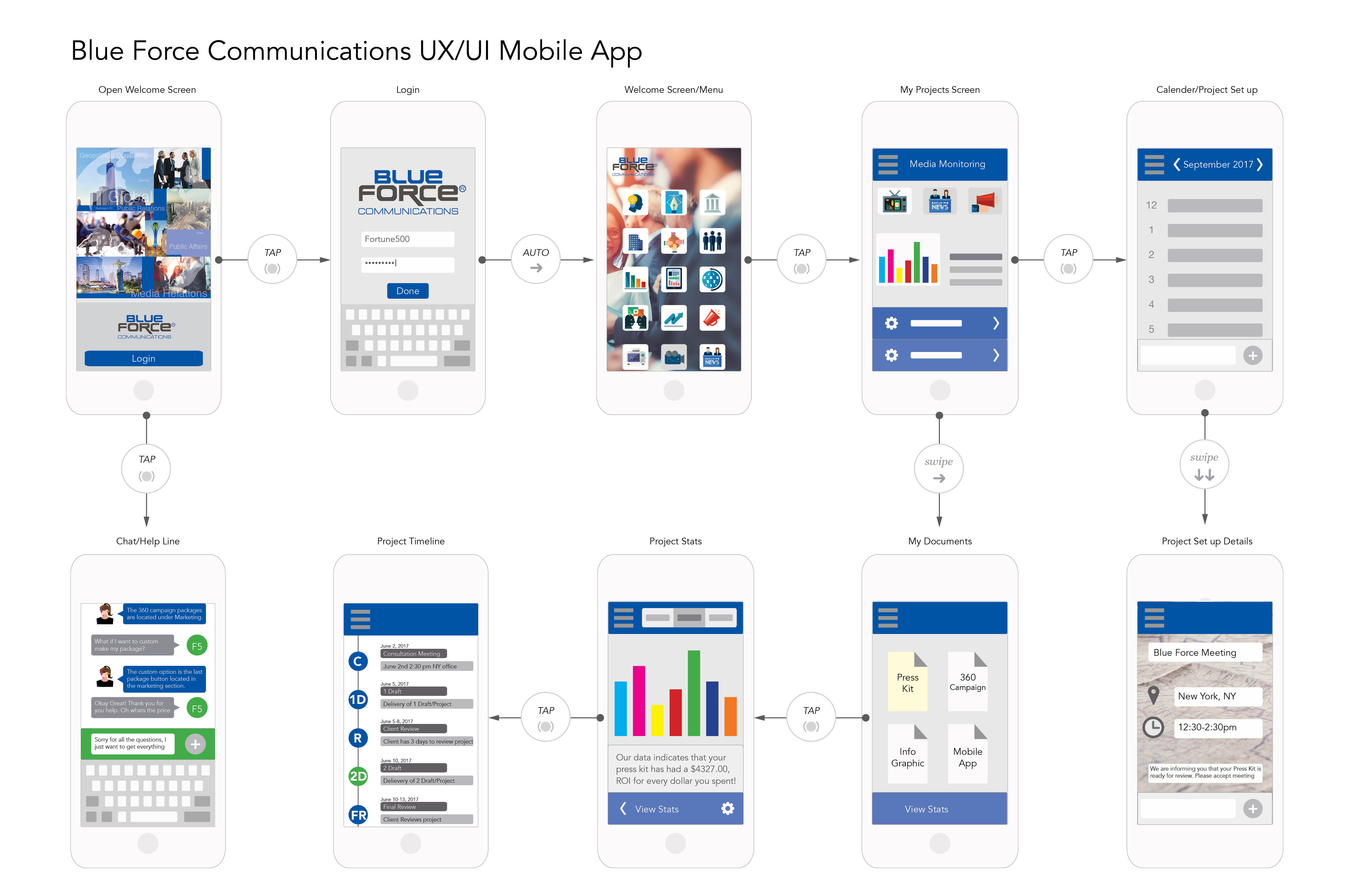 Mobile App Designs2
