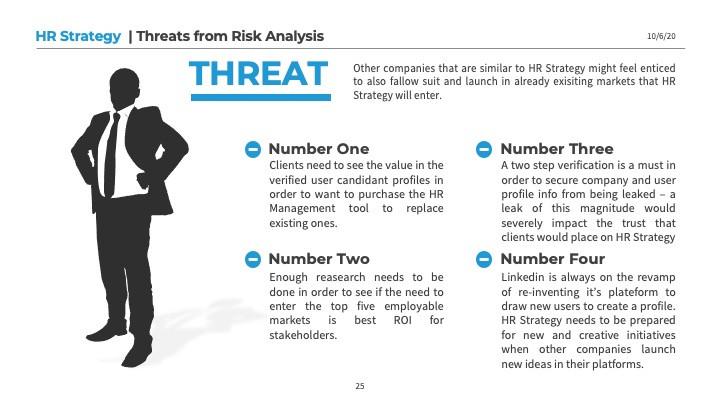 Risk Analysis Threat