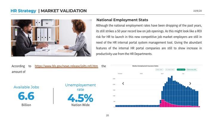 Risk Analysis Market Validation