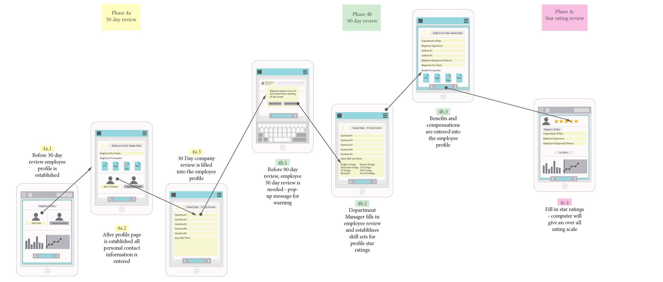 HR Strategy Simple Annotation.jpg