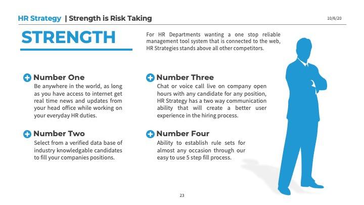 Risk Analysis Strength