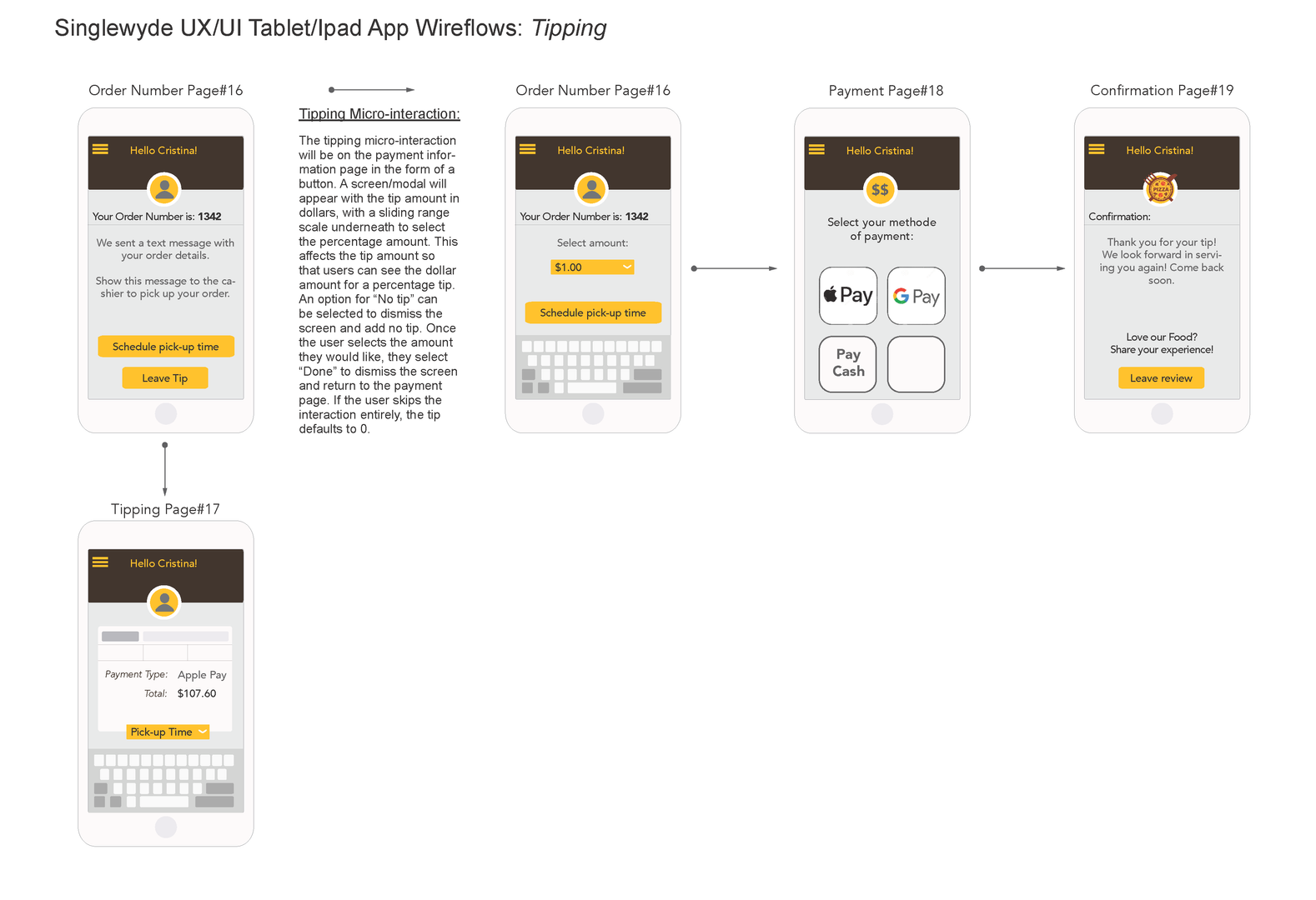 Singlewyde TABLET-IPAD Wireframes for 4
