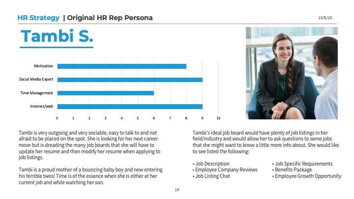 HR Strategy Job Seeker User Persona