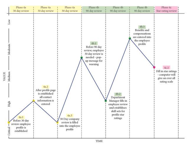 HR Strategy Simply Journey.jpg