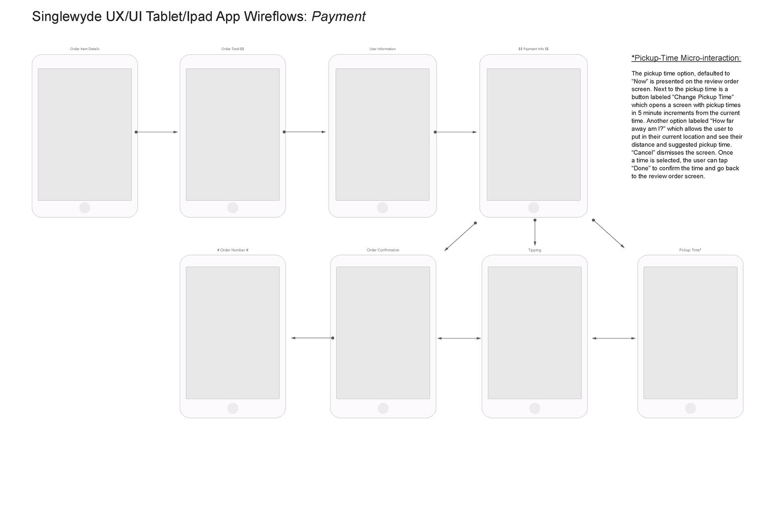 Singlewyde TABLET-IPAD Wireframes_Page_2