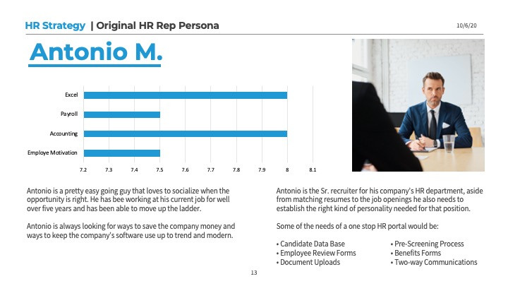 HR Strategy HR Rep User Persona