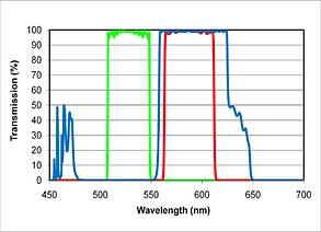 fluoresence filter set.png