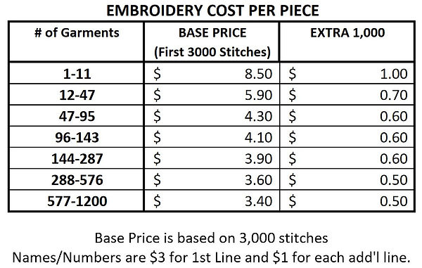 Embroidery Pricing 2020.JPG