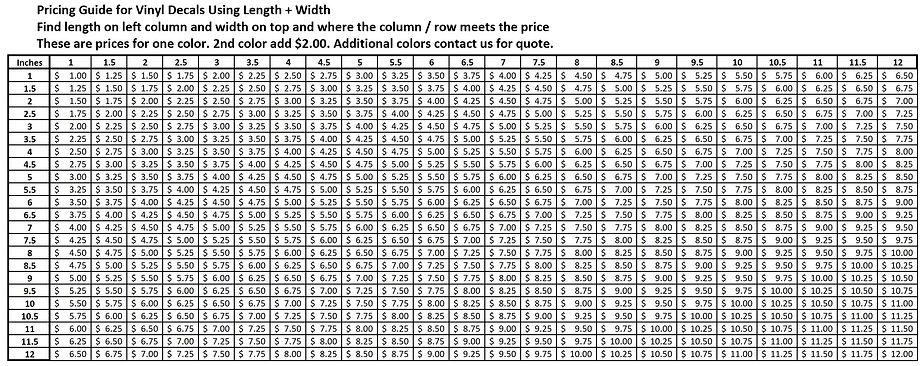 Vinyl Pricing Guide 2020.JPG