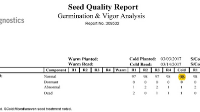 The Importance of High Quality Seed