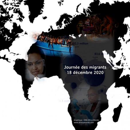 Journée internationale des migrants, 18 décembre 2020