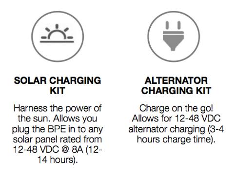 Solar charging and alternator charging