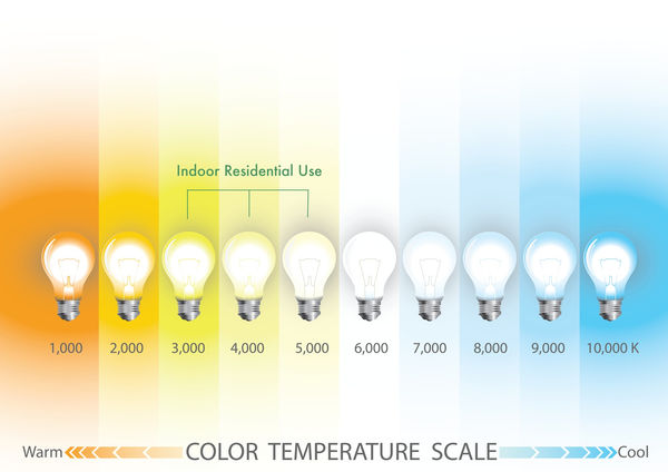 Lighting scale.jpg