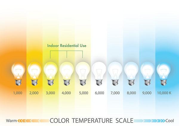 Lighting scale.jpg