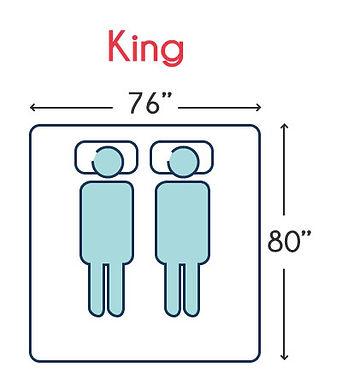 Health: Correct Size Mattress for Best Sleep