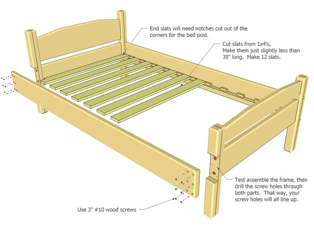 Headboard, Footboard, Side Rails and Slates