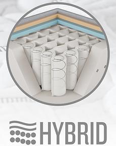 Hybrid Mattresses at Tri City Furniture