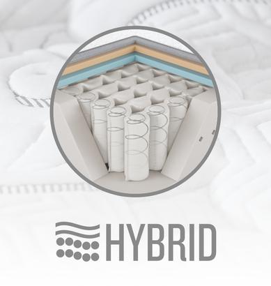 hybrid mattress.png