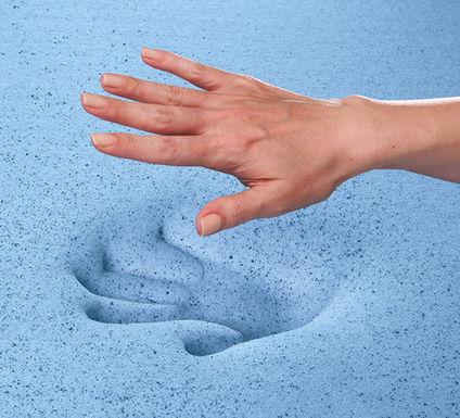 Mattress: Types of Foam
