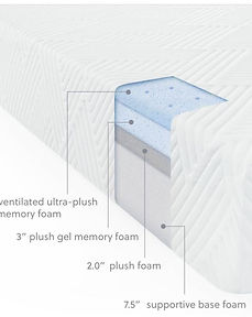 Foam matttresses at Tri City Furniture