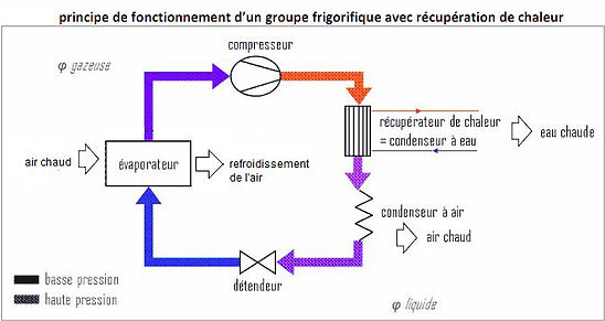 IMAGE - production_froid.jpg