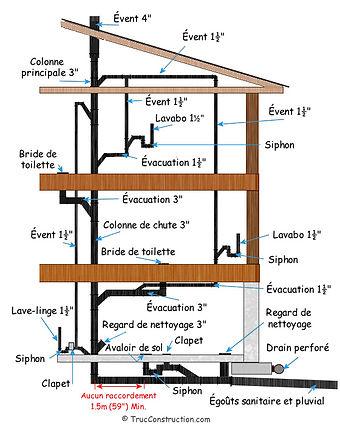 plan-de-plomberie.jpg