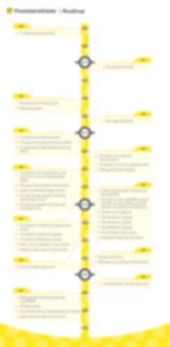 Roadmap_vertical_1028_with_decoration.pn