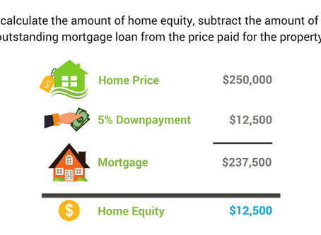 #MayMortgageTalks: What is Home Equity and Why Do I Want It?