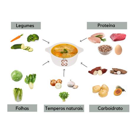 Como montar um sopa nutritiva?