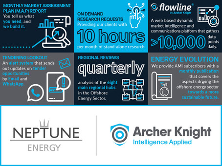 Archer Knight wins major market intelligence contract with Neptune Energy