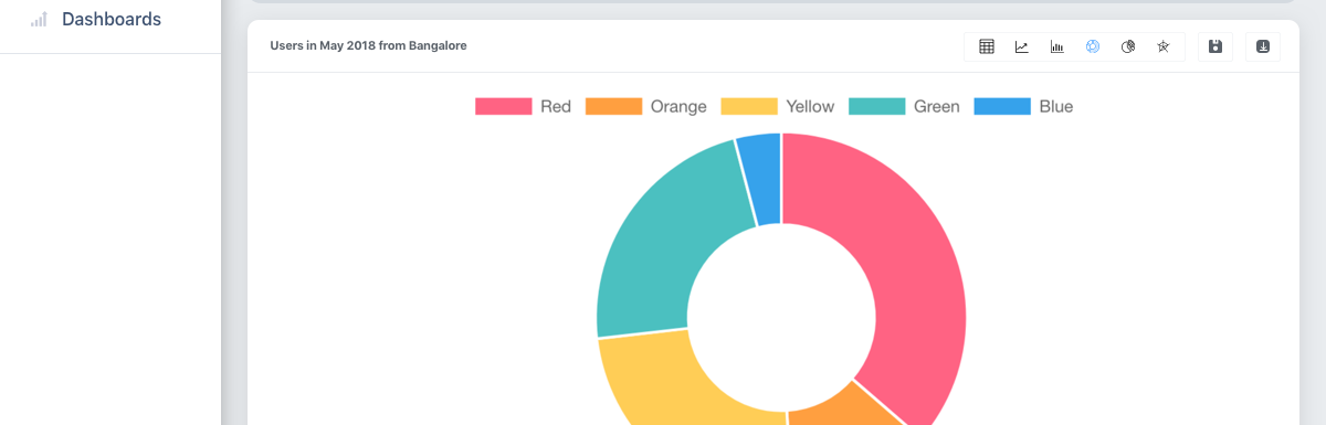 Search Page with Doughnut Graph Copy.png