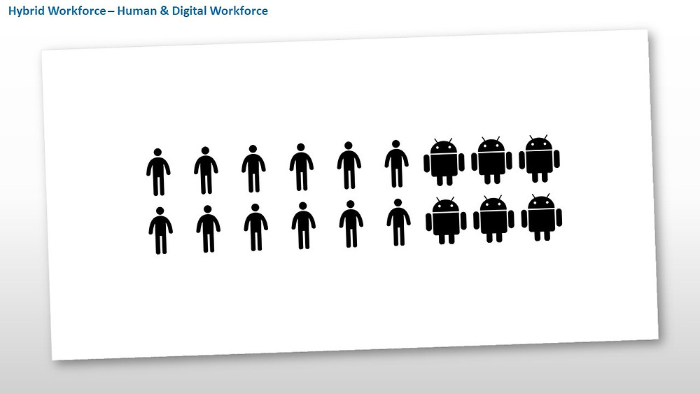 Hybrid workforce comprising of human and digital workers